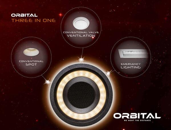 3 600x455 - Orbital
